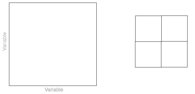 Scatter%2B2x2.png