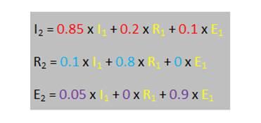 markov-drugs-equations.jpg