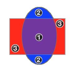 geoproc-overlaps.png