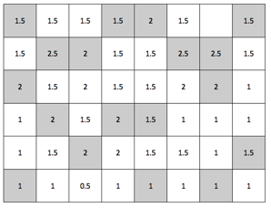 sample_grid01_numbers.png