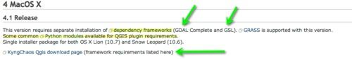 QGIS_MacOS_install_requirements.png