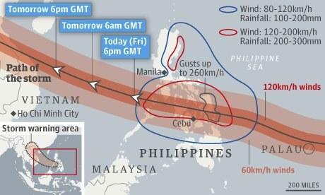 Typhoon-Haiyan-graphic-008.jpg
