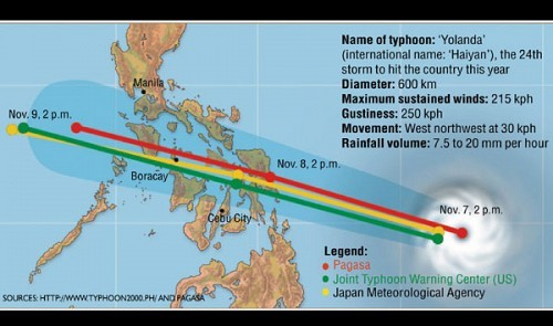 typhoon-haiyan.jpg
