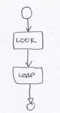 flowchart-look-before.png