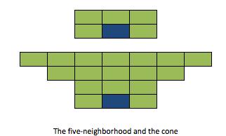 PEM_neighborhoods.png