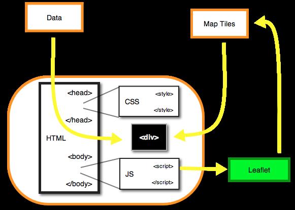 leaflet-diagram.png